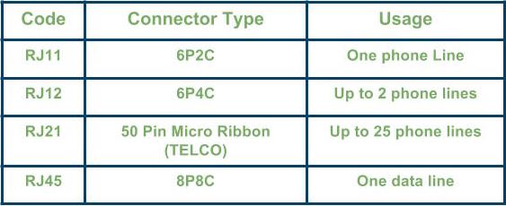 Copper Terminology Table